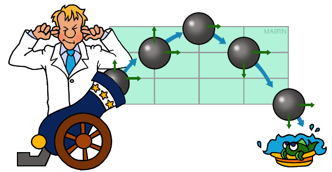 648x337 Physics Clip Art by Phillip Martin, Projectable Motion