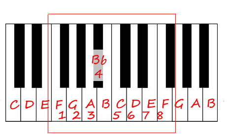 Piano Keys Png