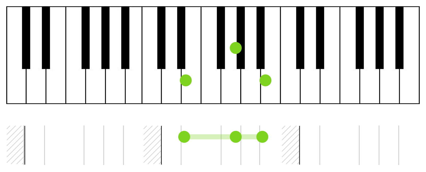 1630x658 How I'D Redesign Piano Sheet Music Soundfly