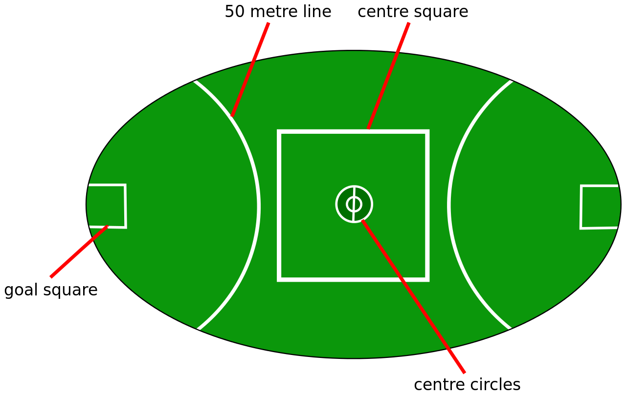 1280x813 Australian Rules Football Playing Field