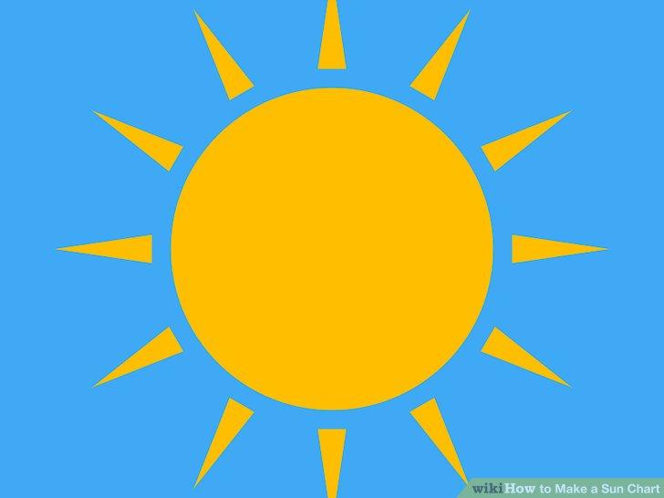 728x546 3 Ways To Make A Sun Chart
