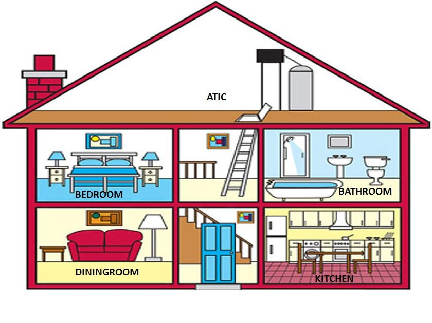 840x629 Living Room Clipart Different Part The House