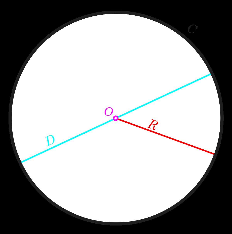 1200x1212 Circle