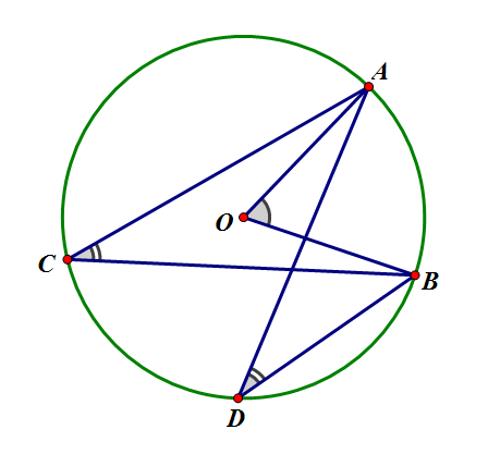 448x417 Circles Brilliant Math Amp Science Wiki