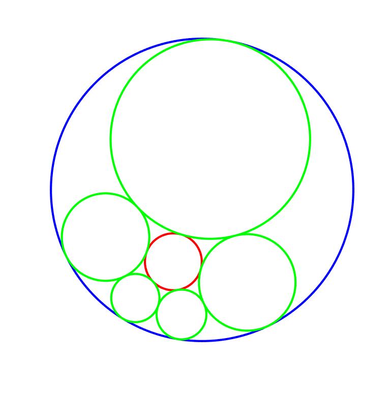 767x773 Circle Andart Ii