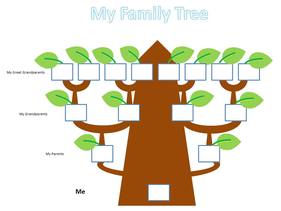 Template Of Family Tree Gallery Template Design Free Download