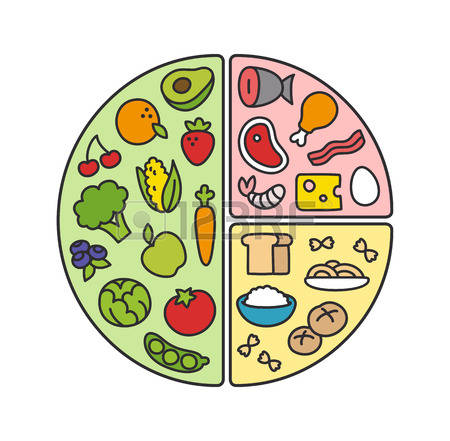 450x441 Balanced Food Plate Clip Art Cliparts