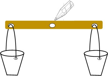 346x245 Build A Balance Scale With Craft Popsicle Sticks And Dixie Cups