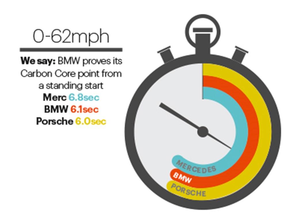 1040x780 Bmw Clipart Porsche