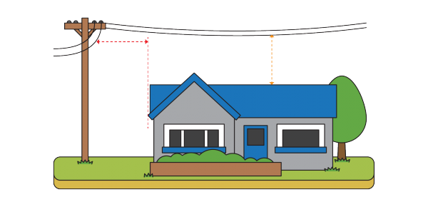 600x290 Power Line Clipart House