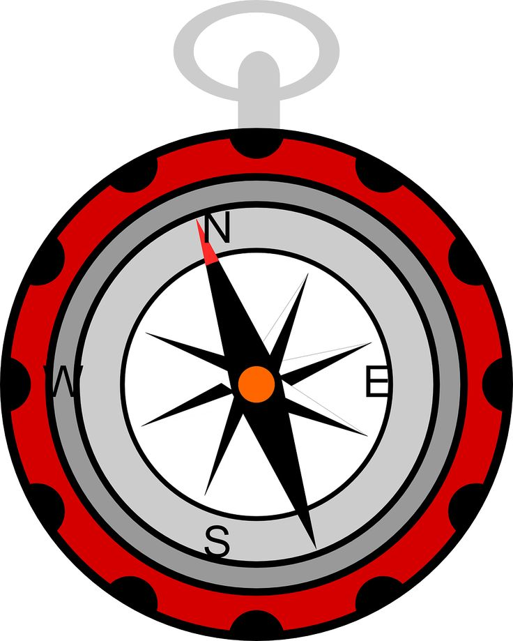 736x919 13 Best Compass Images Compass, Maps And Compass Rose