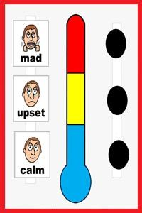 200x300 Thermometer Pictures For Kids Group