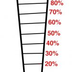 150x150 Free Fundraising Thermometer Printable Fundraising Thermometer