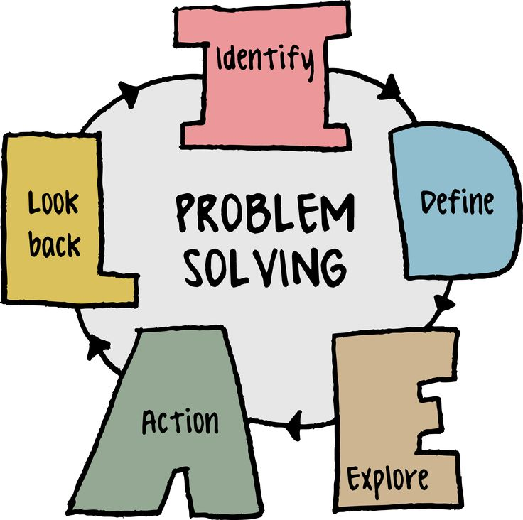 736x732 81 Best Problem Solving Or Solutions Images Be