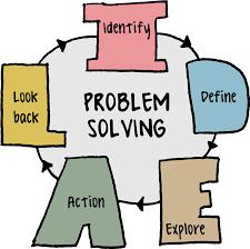 225x224 Six Steps To Rational Problem Solving C Seap