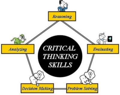 400x315 The Problem Solving Process