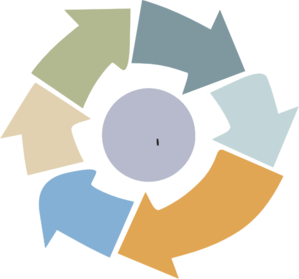 299x279 Financial Planning Process Clip Art