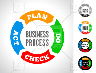 400x306 Pdca Iconographic For Business Royalty Free Vector Clip Art Image
