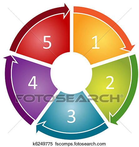 446x470 Stock Photo Of Diagram Showing Decision Making Process K5481452