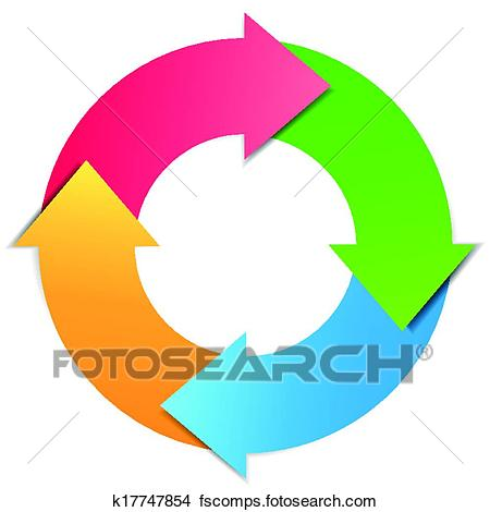 450x470 Clipart Of Business Project Cycle Management Diagram K17747854