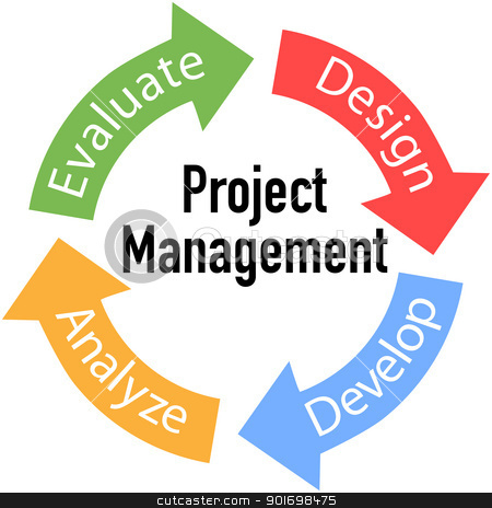 450x464 Project Management Clip Art Cliparts