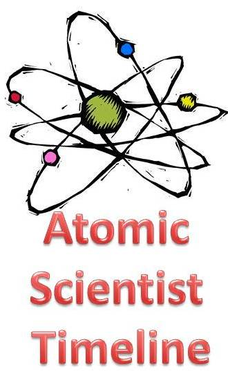 330x537 Atomic Theory Clipart