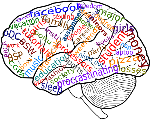 Brain psychology. Collection of clipart free