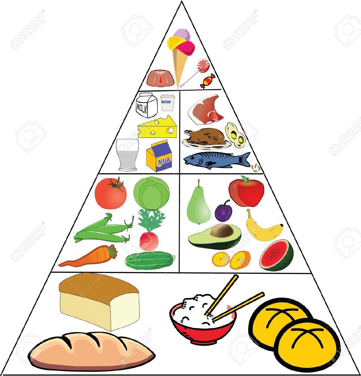 1248x1300 Free Clipart Food Pyramid