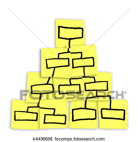 450x464 Stock Images Of Org Chart Pyramid Chart Drawn On Sticky Notes