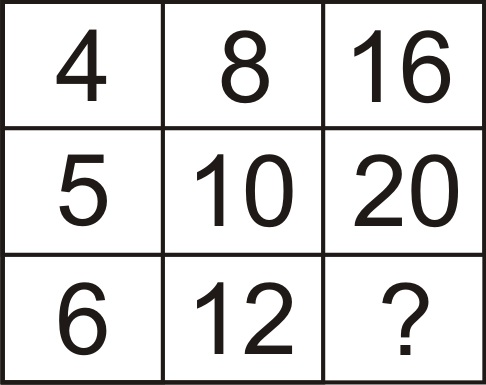 486x385 What Number Should Replace The Question Mark Www.digigyan.in