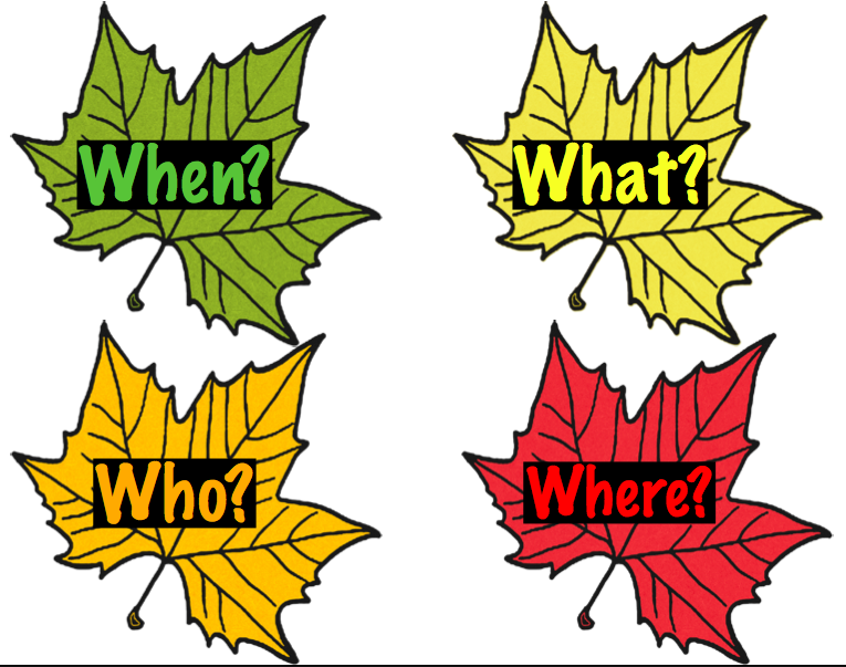 765x603 Question Words Clipart