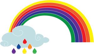 300x174 Raindrops Clipart Colored