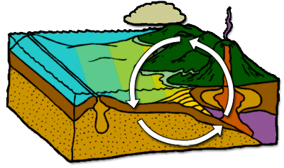 400x236 Rock Clipart Classification