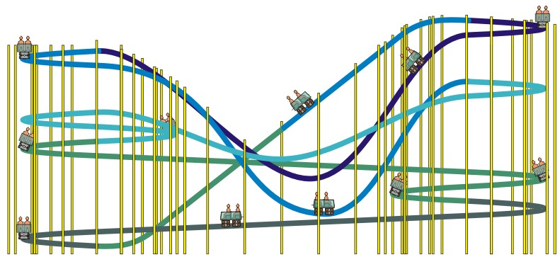 791x363 Rollercoaster