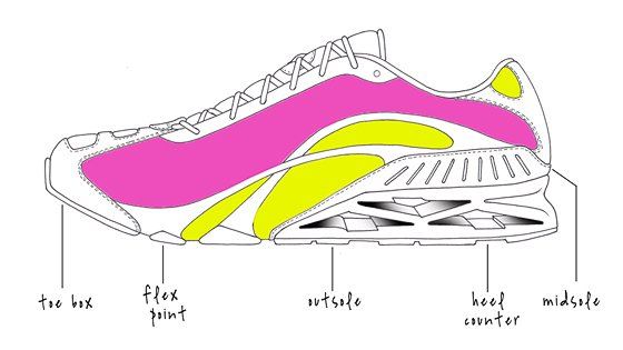 560x315 Get To Know Your Running Shoes