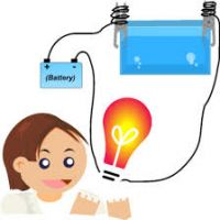 200x200 Science Fair Clipart