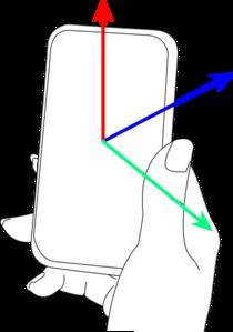 210x299 Smartphone With Vectors Clip Art