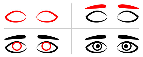 500x200 How To Draw Eyes