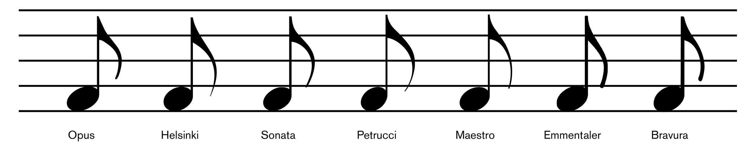 2500x500 Music Notes Symbols Names Clipart Panda