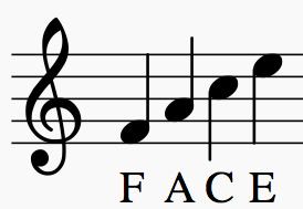 274x189 Learn How To Read Sheet Music Notes Take Note