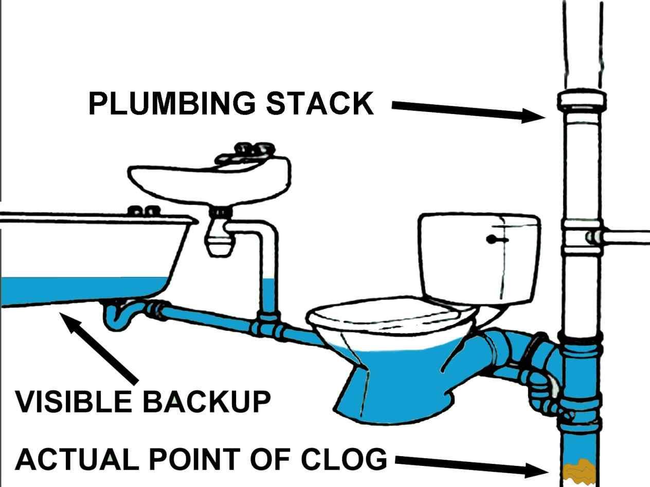 1264x948 Plumbing Pictures Clip Art Wpyzinfo