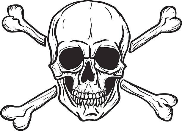 612x440 Skull clipart cross bone