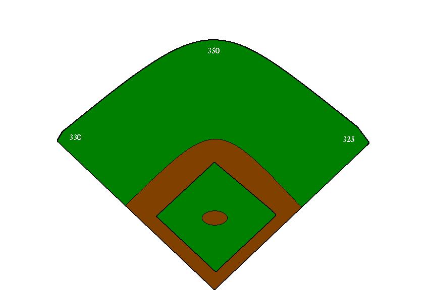 852x576 Baseball Field Baseball Diamond Images Clip Art Wikiclipart