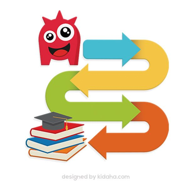 600x600 Best Education Clipart Ideas Clip Art School