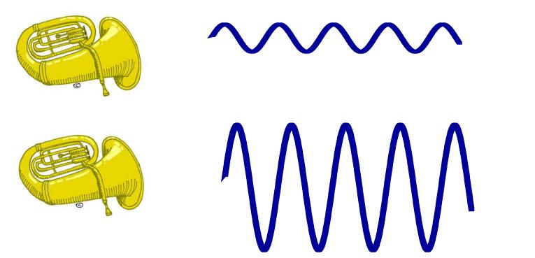 765x369 Pitch Sound Wave Clip Art Cliparts