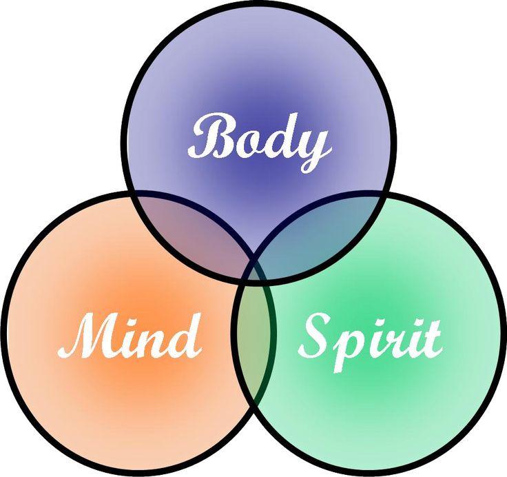 736x692 Spirit Clipart Spiritual Health