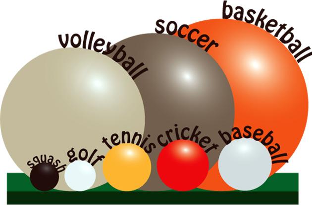 630x415 Sports Ball Size Comparison