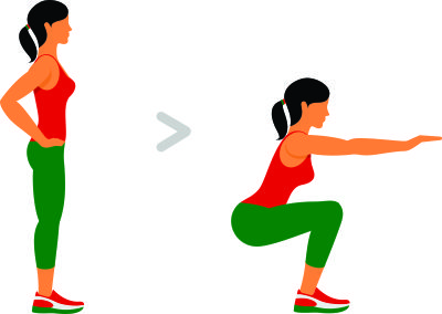 400x284 Full Body Workout For Beginners In Less Than 12 Minutes