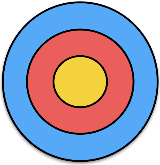 517x534 The Shooting Target Value Kanban Board The Agileist
