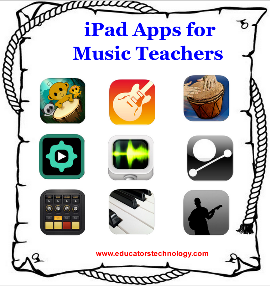 862x914 Ipad Clipart Technology In Education